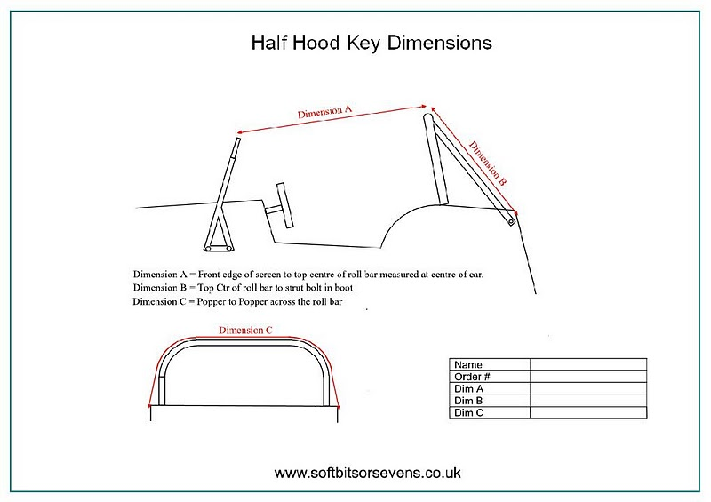 Half Hood For Caged Roll Bar